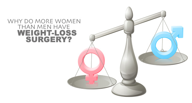 Why Do More Women Than Men Have Weight-Loss Surgery?